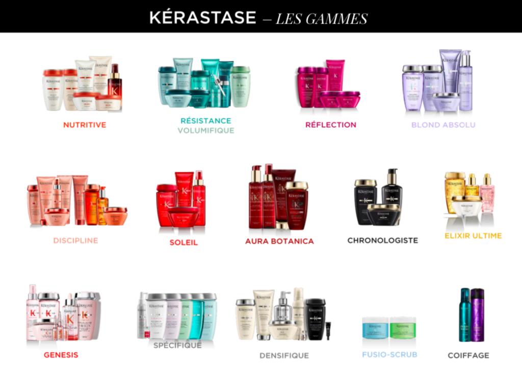 Toutes les gammes de Kérastase sur Beauty Coiffure