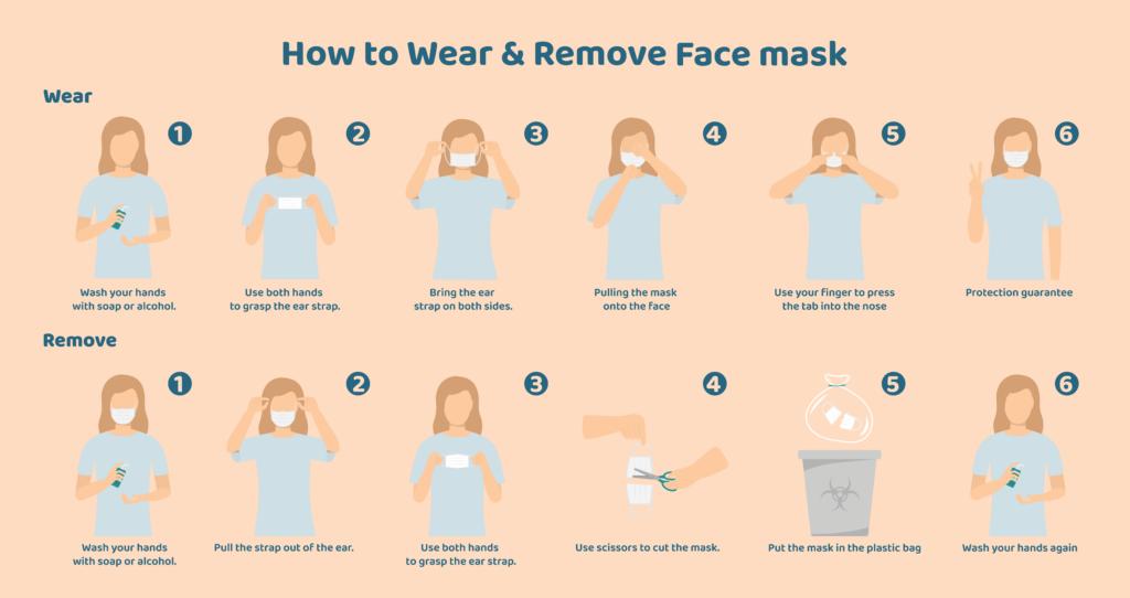 Tuto : mettre et enlever son masque correctement