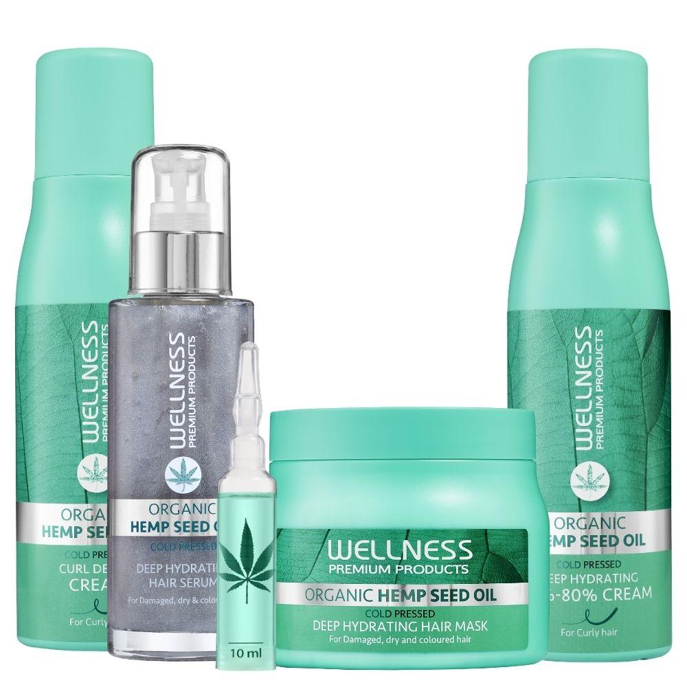 Wellness Premium Prodycts gamme Hydratation - cheveux épais, frisés, sensibilisés. À retrouver sur beautycoiffure.com
