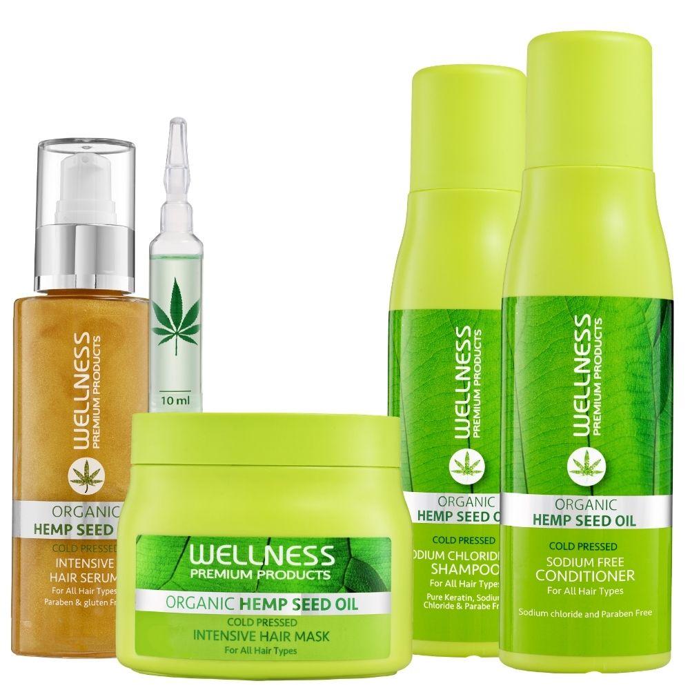 Wellness Premium Products gamme Intensive Collection pour les cheveux fins, normaux, gras. À retrouver sur beautycoiffure.com.