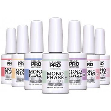 Vernis semi-permanent de Mollon Pro sur Beauty Coiffure.